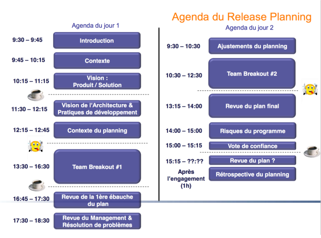 Agenda Release Planning